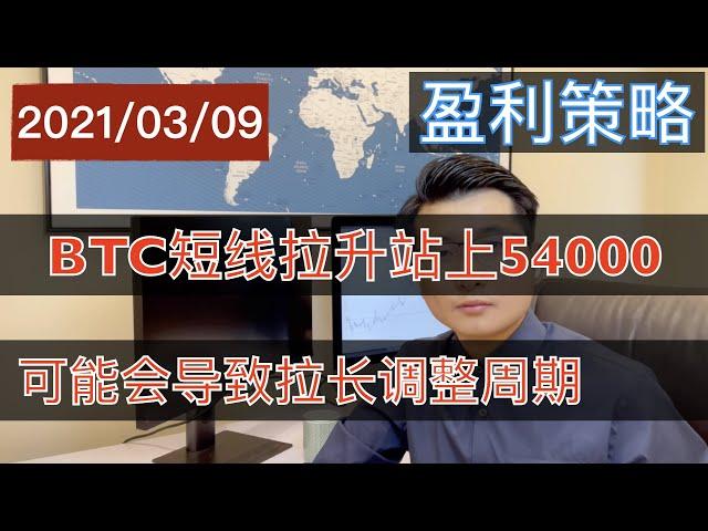 BTC看空人数达到3万以来最高, 短线站上54000, 该如何操盘?20210309#比特币行情走势