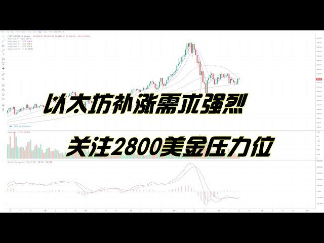 #以太坊 补涨需求强烈,关注2800美金压力位#ETH Market Analysis,Rebound target of $2800