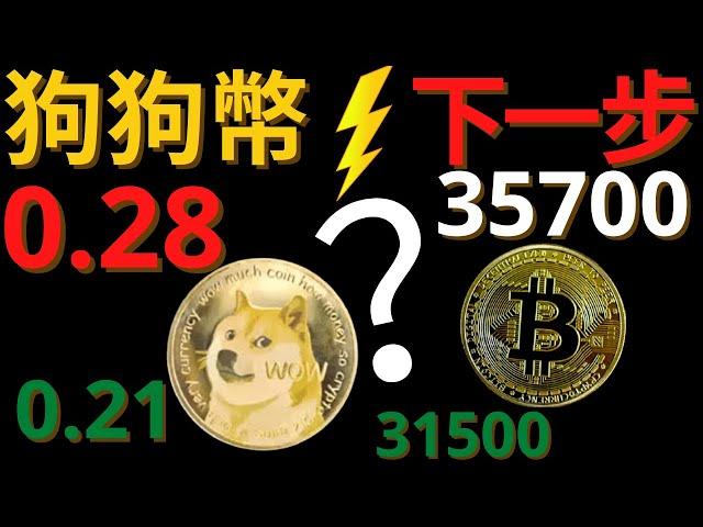 狗狗币 大跌  狗狗币 分析 狗狗币 交易  是下一步反弹 0.28 … #狗狗币 #DOGE