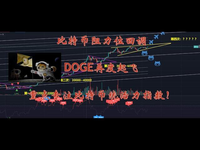 比特币阻力位回调,DOGE再度起飞,关注比特币统治力指数! #比特币 #BTC