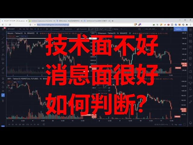 比特币 加密货币市场 上冲无力,继续下跌调整。 消息面任然良好,这也可能是牛市前的最后入场机会。 大家准备好子弹了吗?